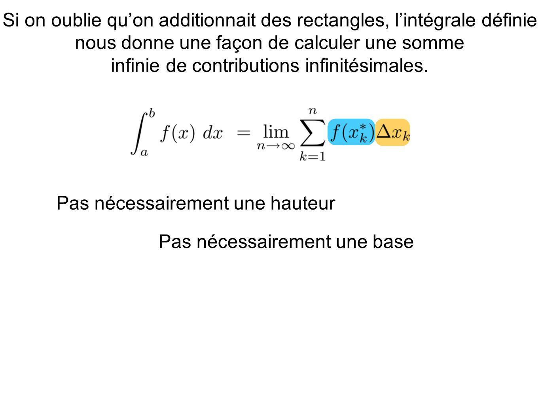 infinie de contributions infinitésimales.