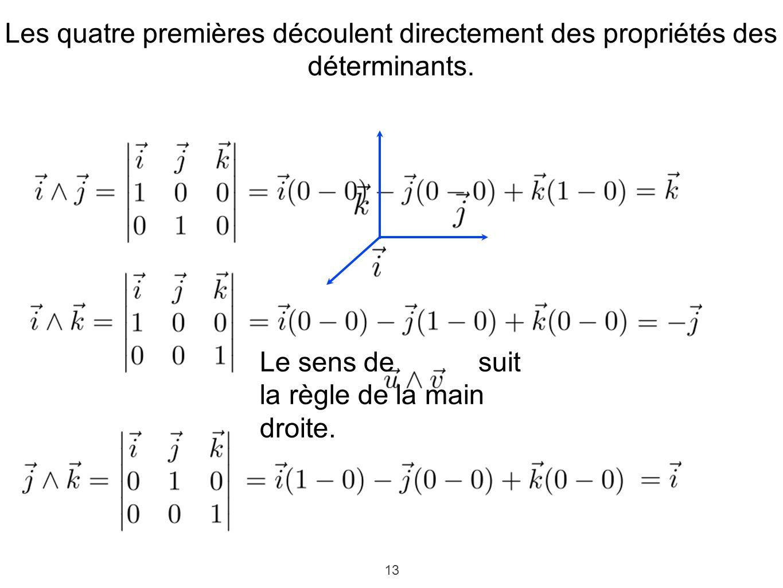 Les quatre premières découlent directement des propriétés des déterminants.
