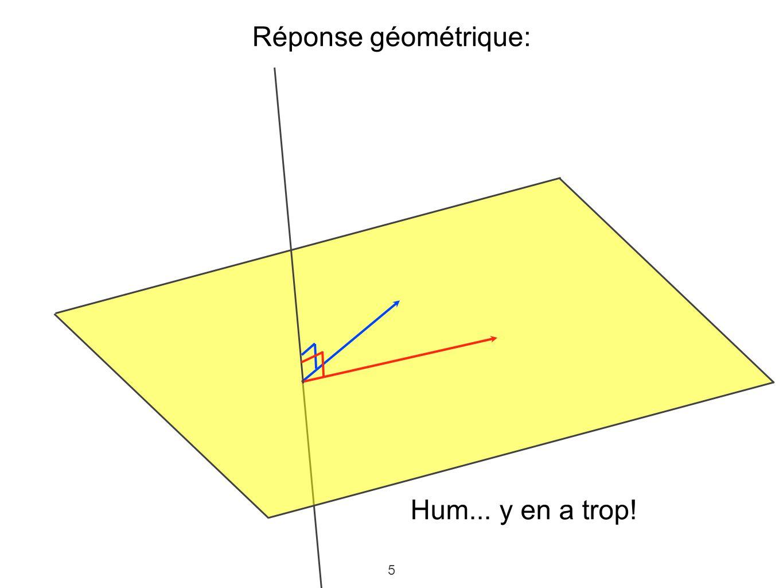 Réponse géométrique: Hum... y en a trop!