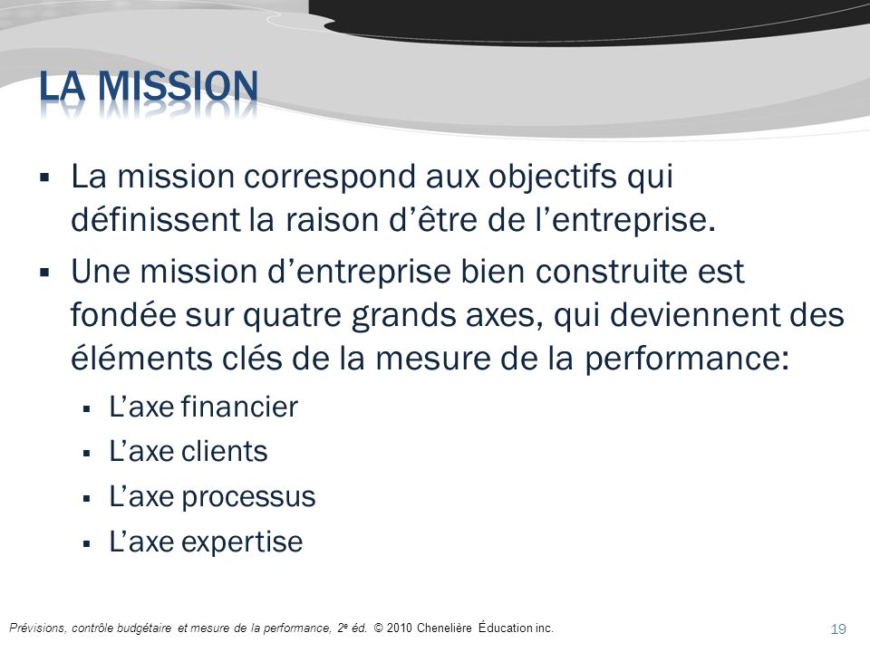 La mission La mission correspond aux objectifs qui définissent la raison d'être de l'entreprise.