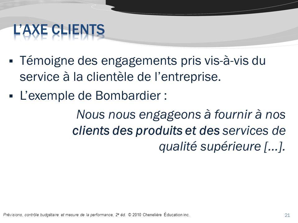 L'axe clients Témoigne des engagements pris vis-à-vis du service à la clientèle de l'entreprise. L'exemple de Bombardier :