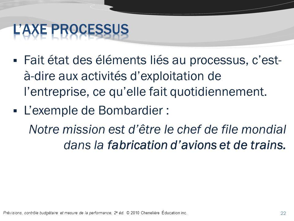 L'axe processus Fait état des éléments liés au processus, c'est-à-dire aux activités d'exploitation de l'entreprise, ce qu'elle fait quotidiennement.