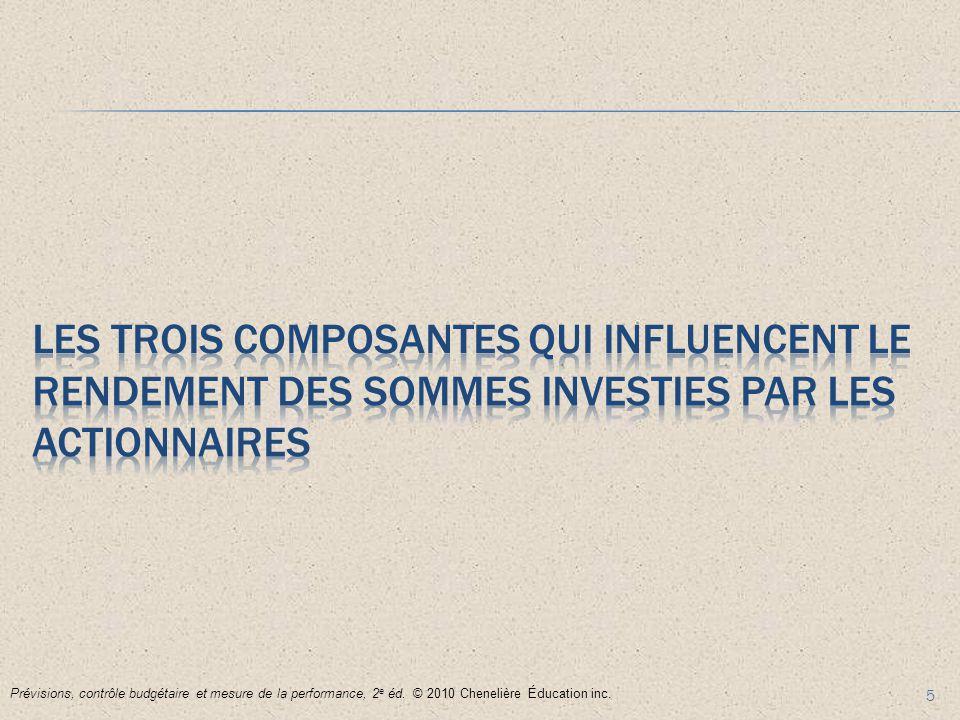 les trois composantes qui influencent le rendement des sommes investies par les actionnaires
