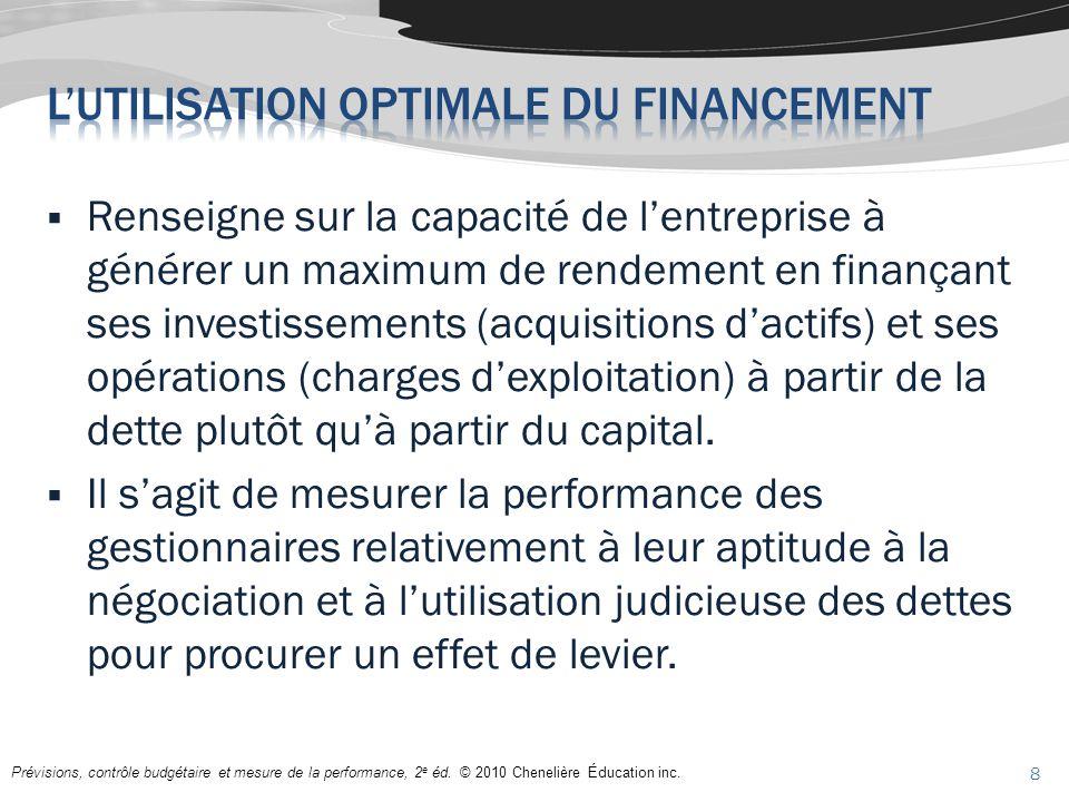 L'utilisation optimale du financement