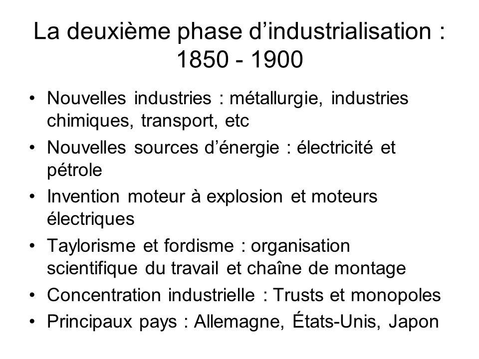La deuxième phase d'industrialisation : 1850 - 1900