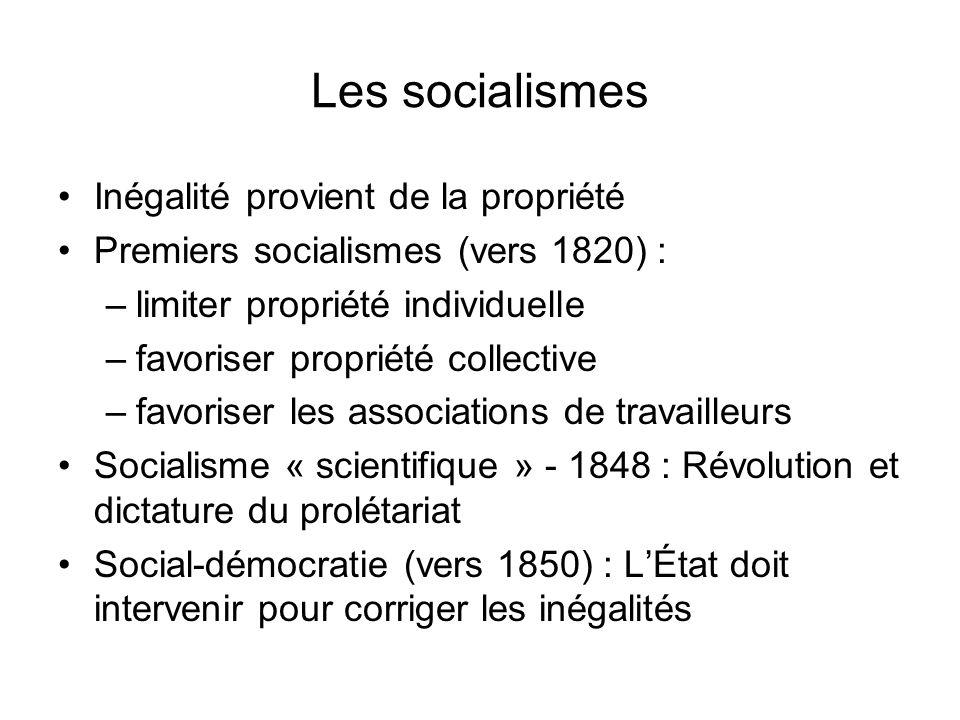 Les socialismes Inégalité provient de la propriété