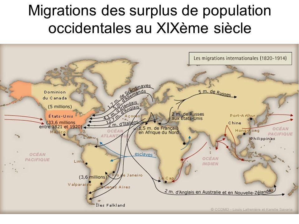 Migrations des surplus de population occidentales au XIXème siècle