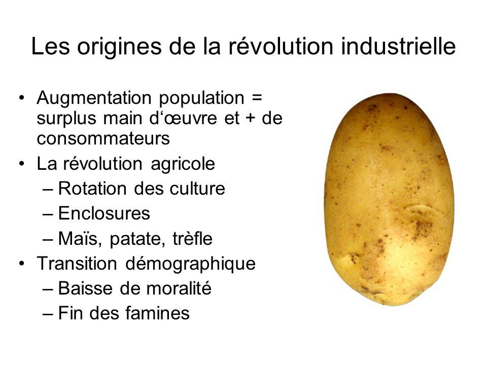 Les origines de la révolution industrielle
