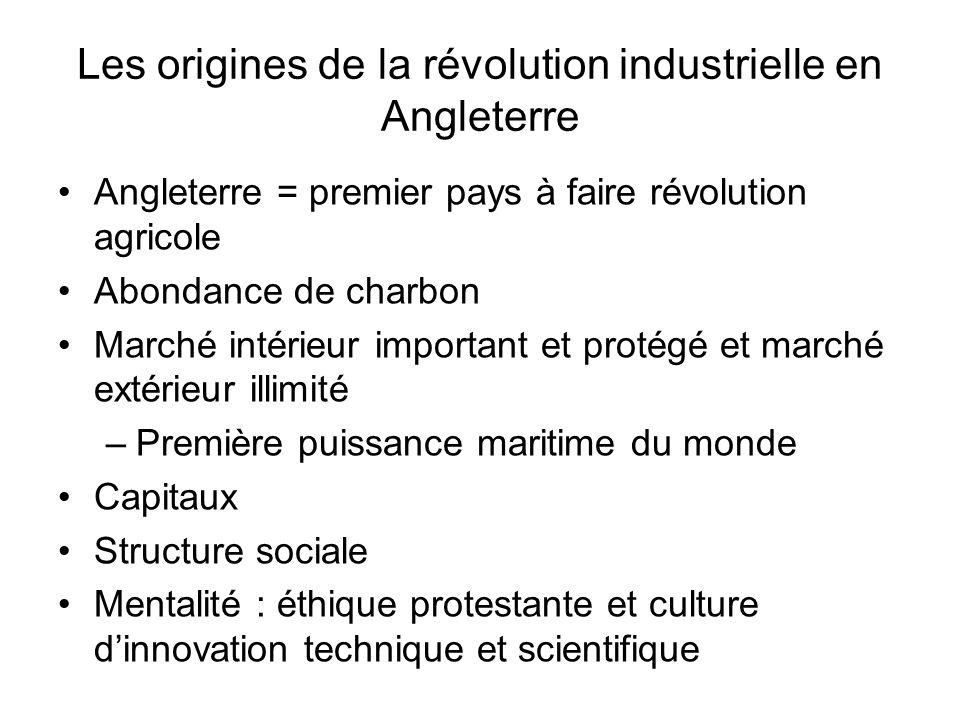 Les origines de la révolution industrielle en Angleterre