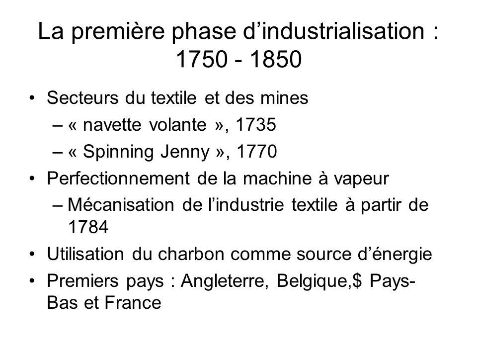 La première phase d'industrialisation : 1750 - 1850