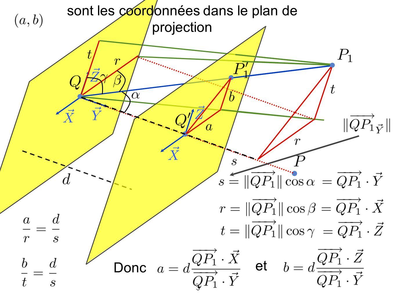 sont les coordonnées dans le plan de projection