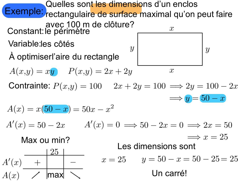 Exemple: Quelles sont les dimensions d'un enclos rectangulaire de surface maximal qu'on peut faire avec 100 m de clôture