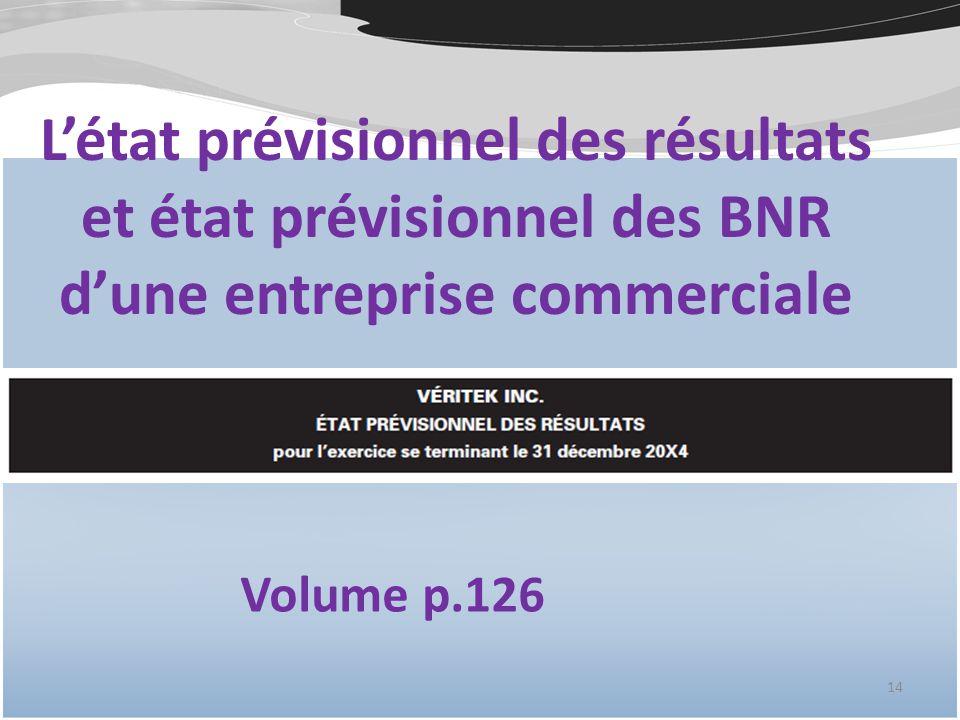L'état prévisionnel des résultats et état prévisionnel des BNR d'une entreprise commerciale