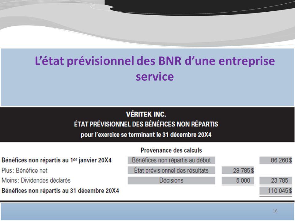 L'état prévisionnel des BNR d'une entreprise service