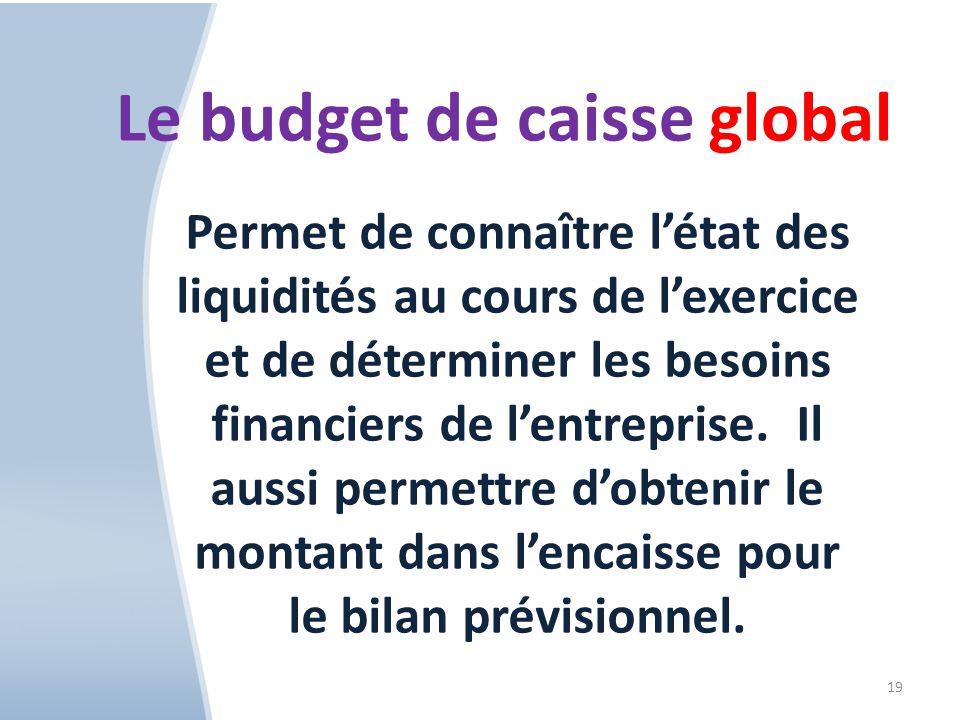 Le budget de caisse global