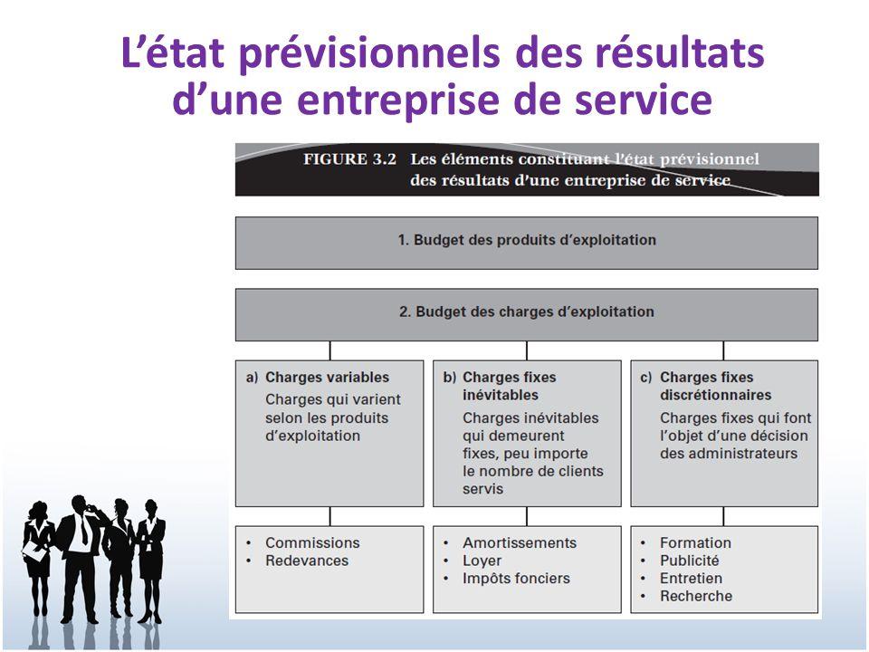 L'état prévisionnels des résultats d'une entreprise de service