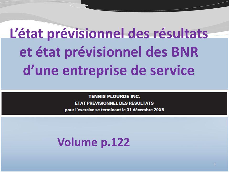 L'état prévisionnel des résultats et état prévisionnel des BNR d'une entreprise de service