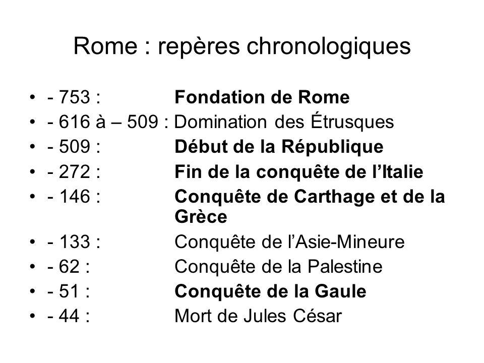 Rome : repères chronologiques