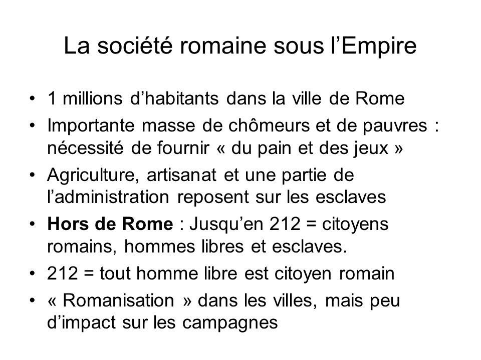 La société romaine sous l'Empire