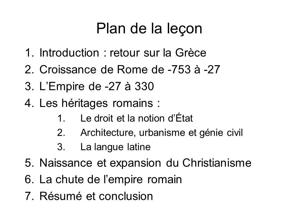 Plan de la leçon Introduction : retour sur la Grèce