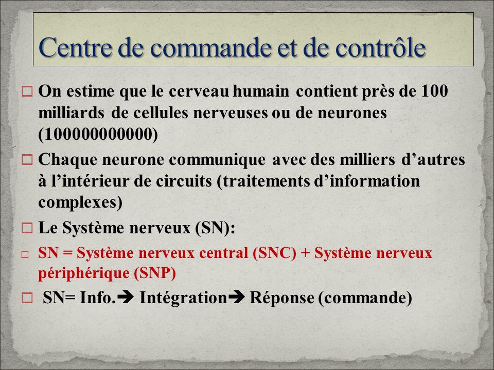 Centre de commande et de contrôle