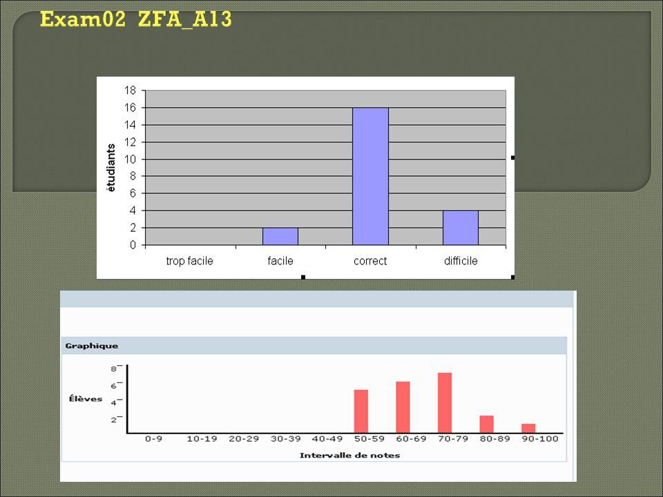 Exam02 ZFA_A13