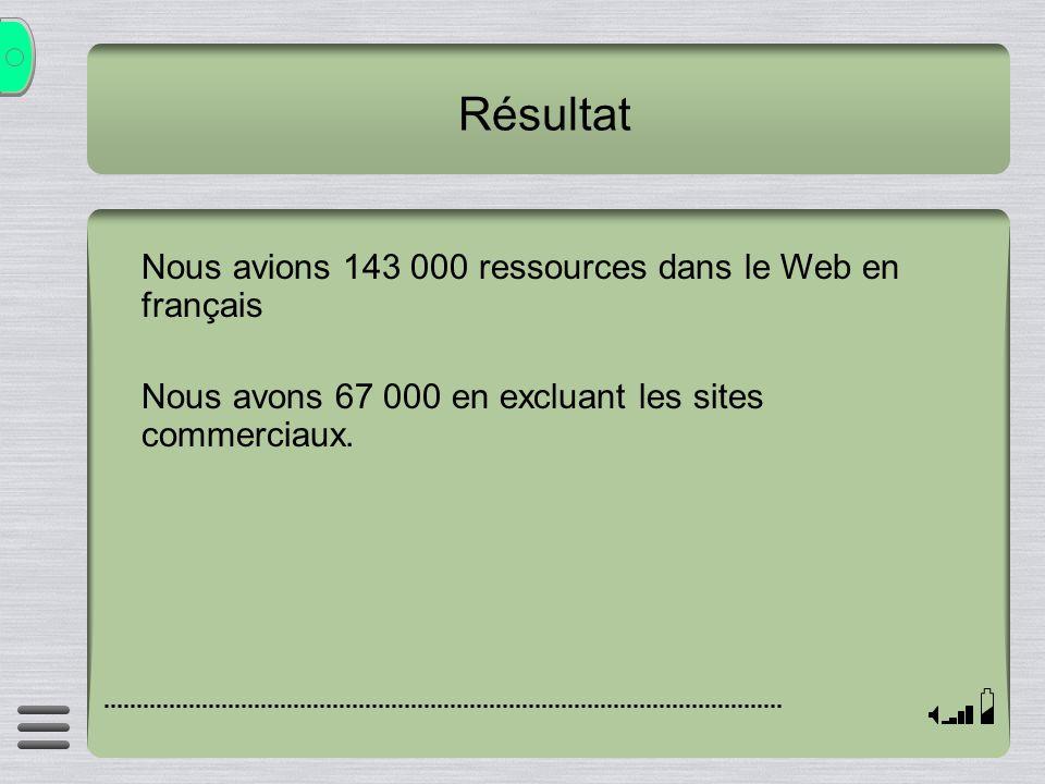 Résultat Nous avions 143 000 ressources dans le Web en français