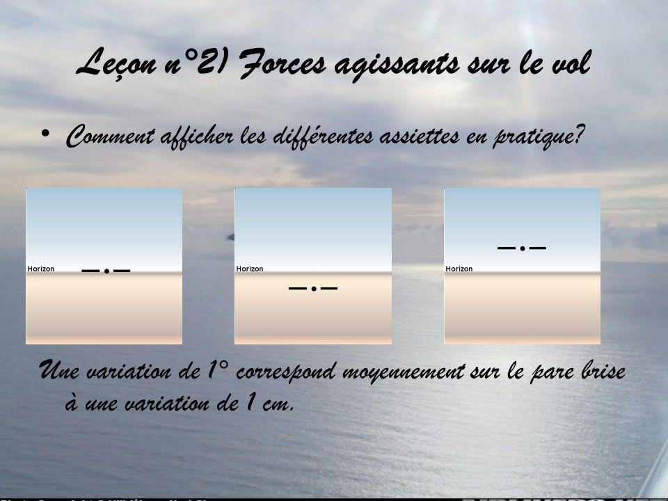 Leçon n°2) Forces agissants sur le vol