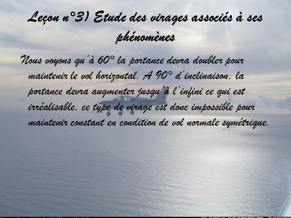 Leçon n°3) Etude des virages associés à ses phénomènes
