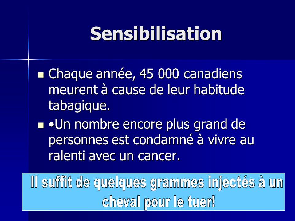 Sensibilisation Chaque année, 45 000 canadiens meurent à cause de leur habitude tabagique.