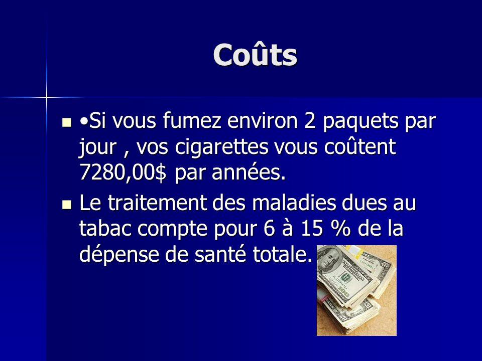 Coûts •Si vous fumez environ 2 paquets par jour , vos cigarettes vous coûtent 7280,00$ par années.