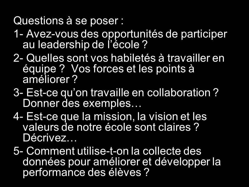 Questions à se poser : 1- Avez-vous des opportunités de participer au leadership de l'école