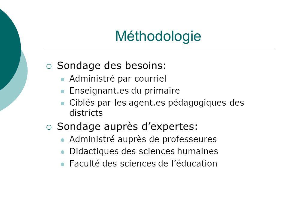 Méthodologie Sondage des besoins: Sondage auprès d'expertes: