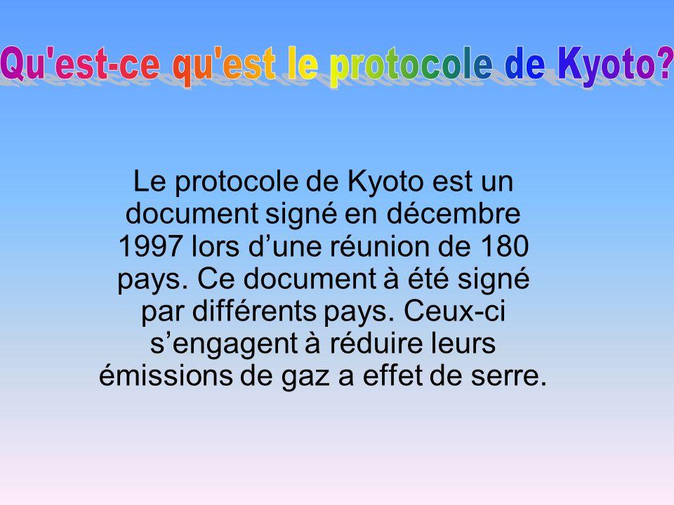 Qu est-ce qu est le protocole de Kyoto