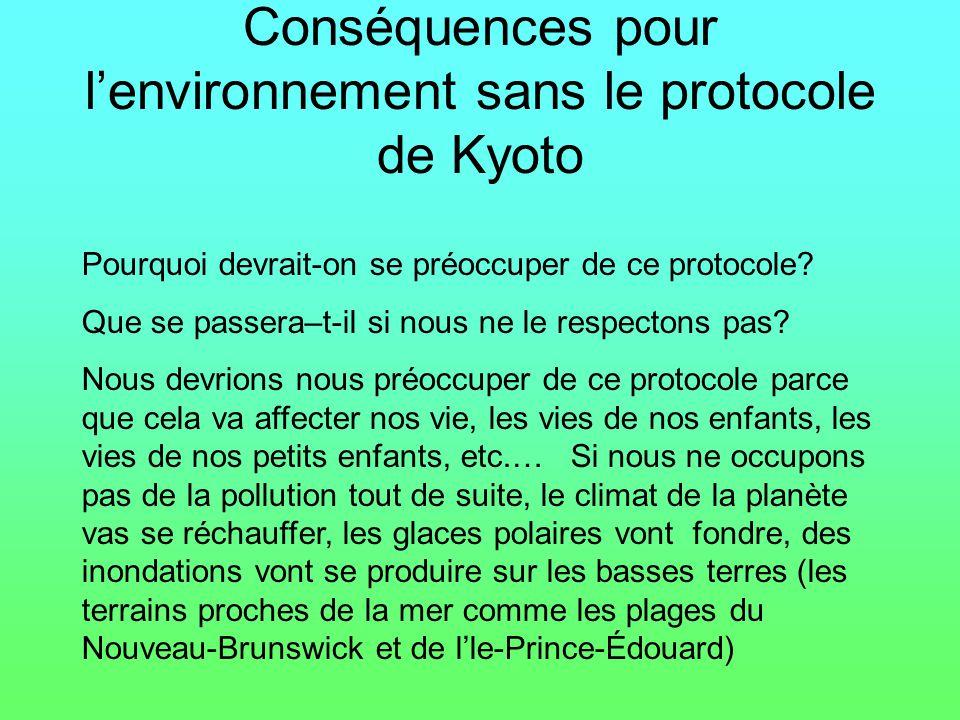 Conséquences pour l'environnement sans le protocole de Kyoto