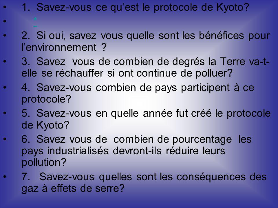 1. Savez-vous ce qu'est le protocole de Kyoto