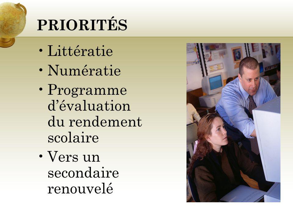 Programme d'évaluation du rendement scolaire