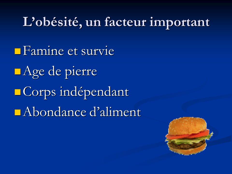 L'obésité, un facteur important