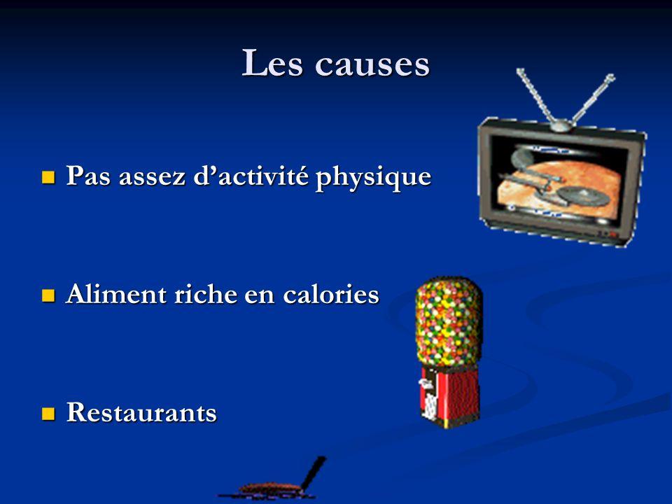 Les causes Pas assez d'activité physique Aliment riche en calories