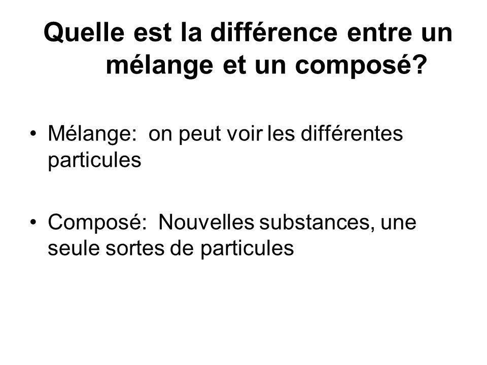 Quelle est la différence entre un mélange et un composé