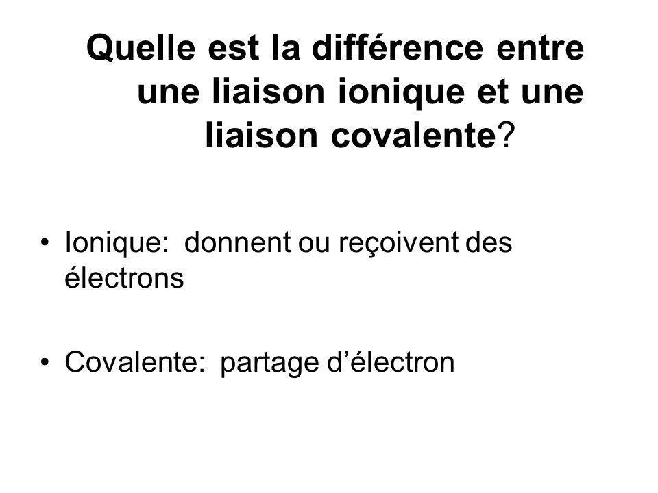 Quelle est la différence entre une liaison ionique et une liaison covalente
