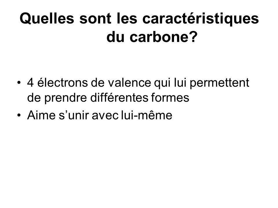 Quelles sont les caractéristiques du carbone