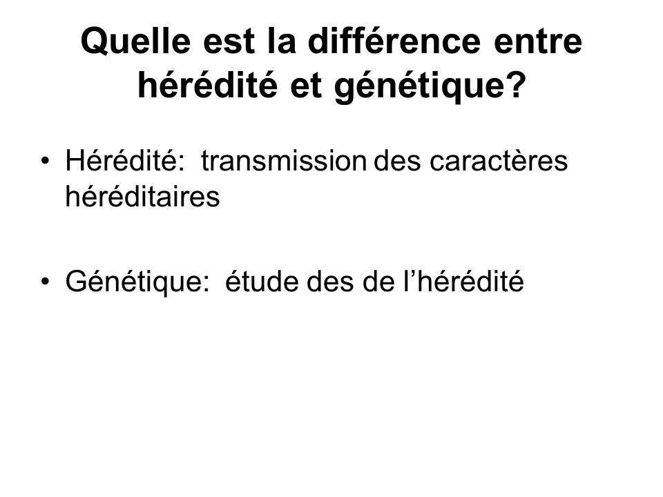 Quelle est la différence entre hérédité et génétique