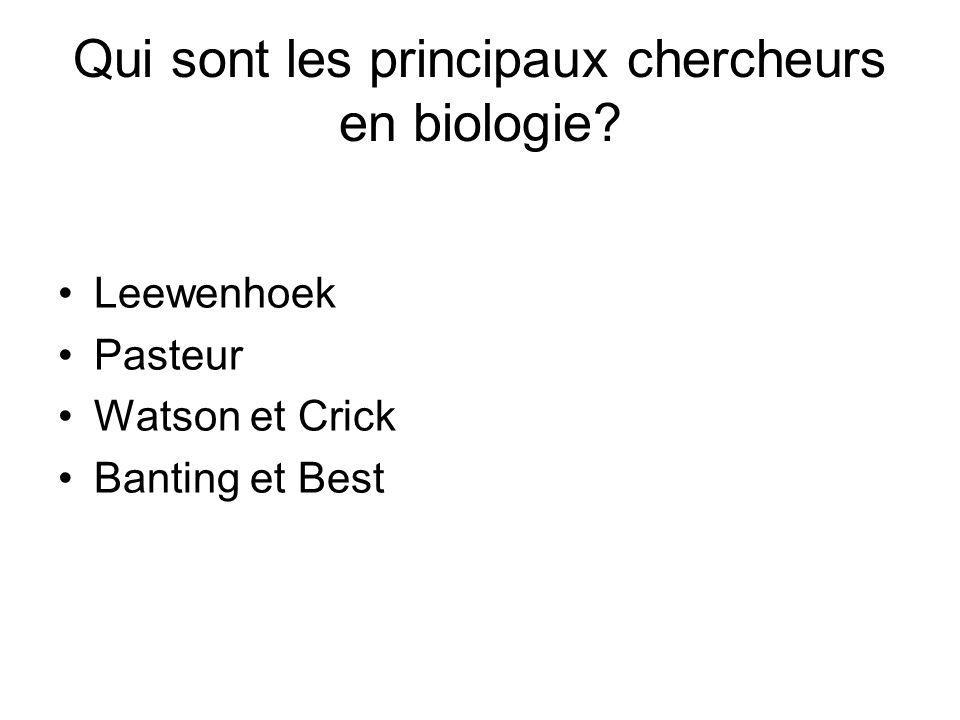Qui sont les principaux chercheurs en biologie