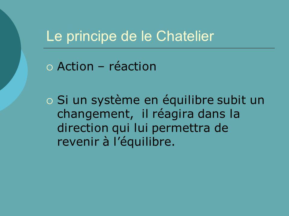 Le principe de le Chatelier