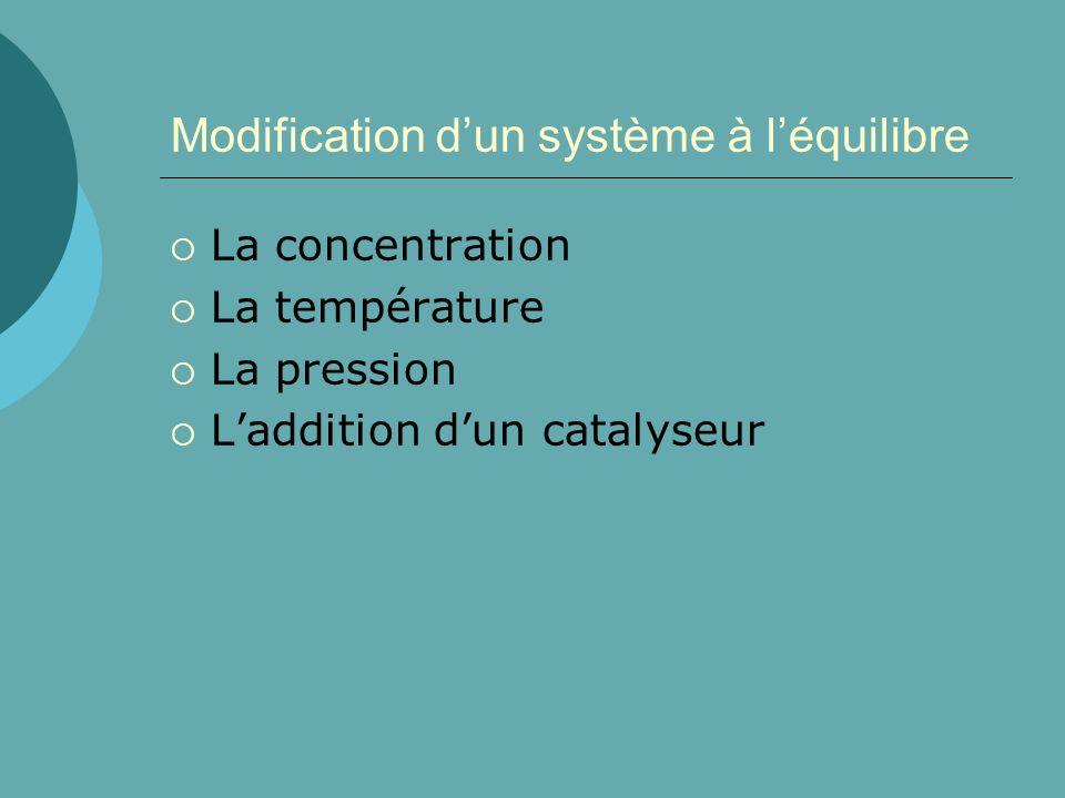 Modification d'un système à l'équilibre