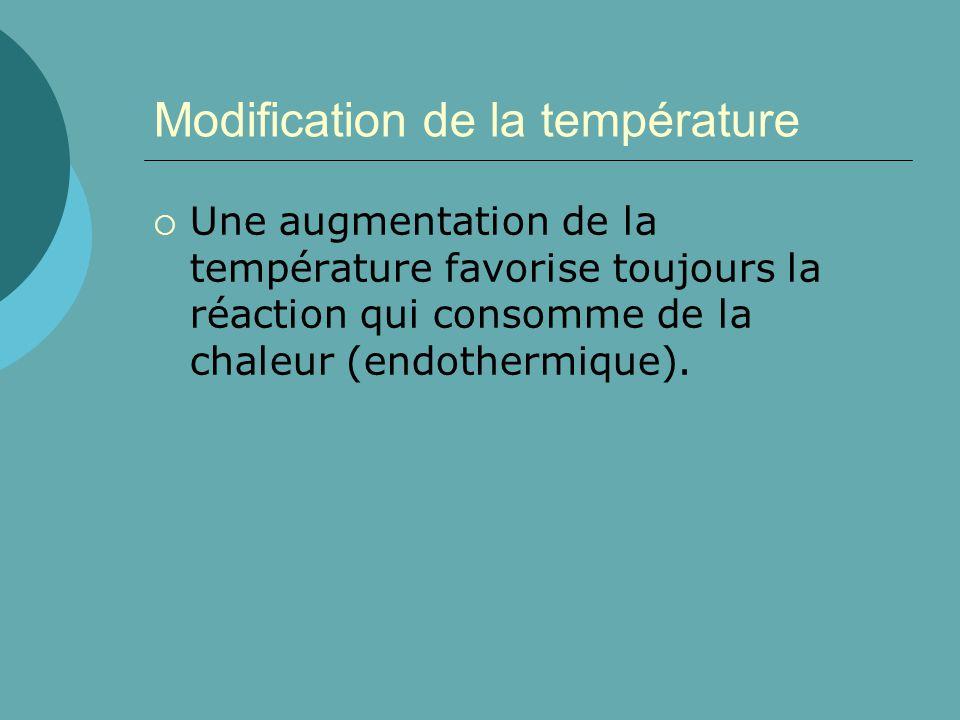 Modification de la température