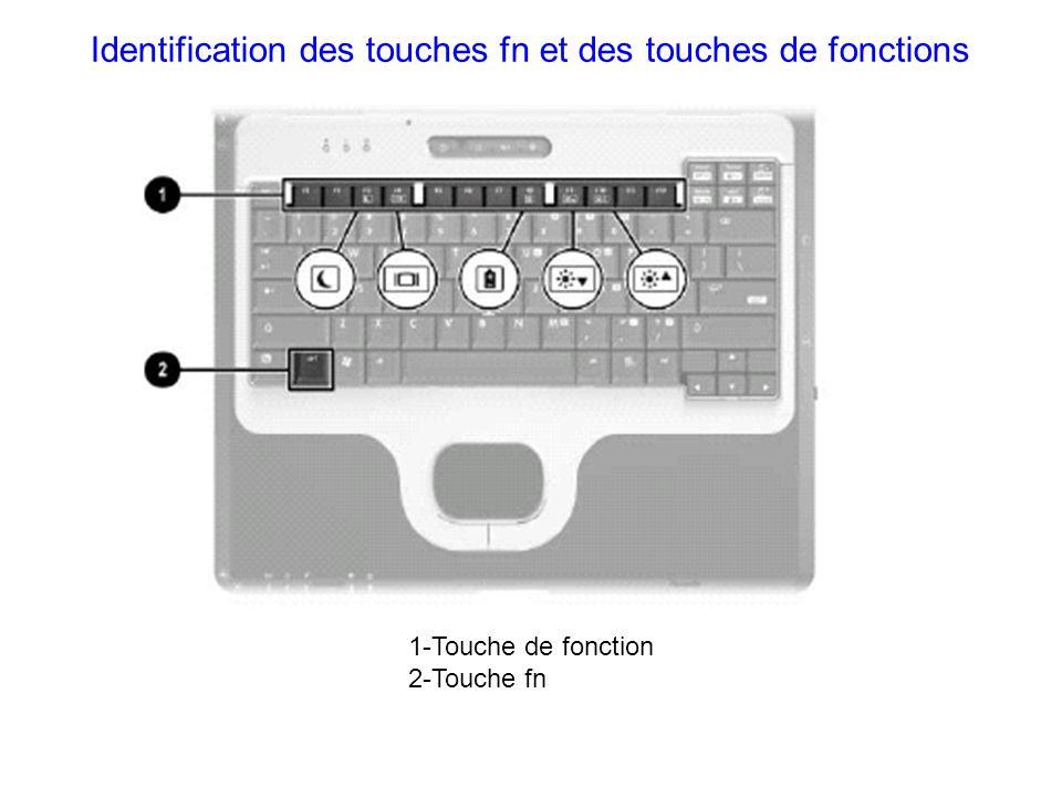 Identification des touches fn et des touches de fonctions