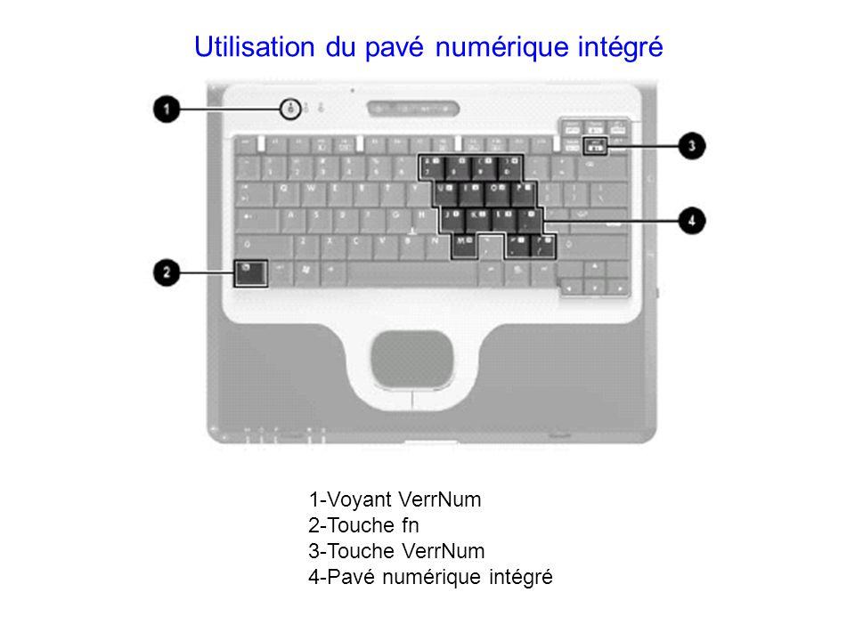 Utilisation du pavé numérique intégré