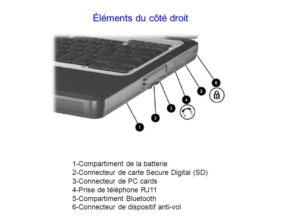 Éléments du côté droit 1-Compartiment de la batterie